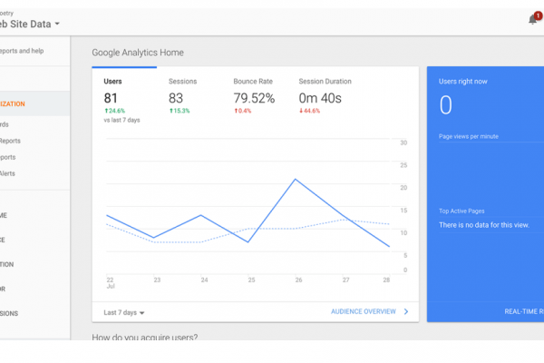Como inserir seu site ou blog no Google Analytics
